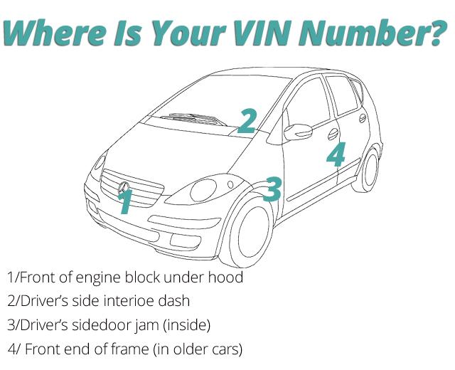 vin number